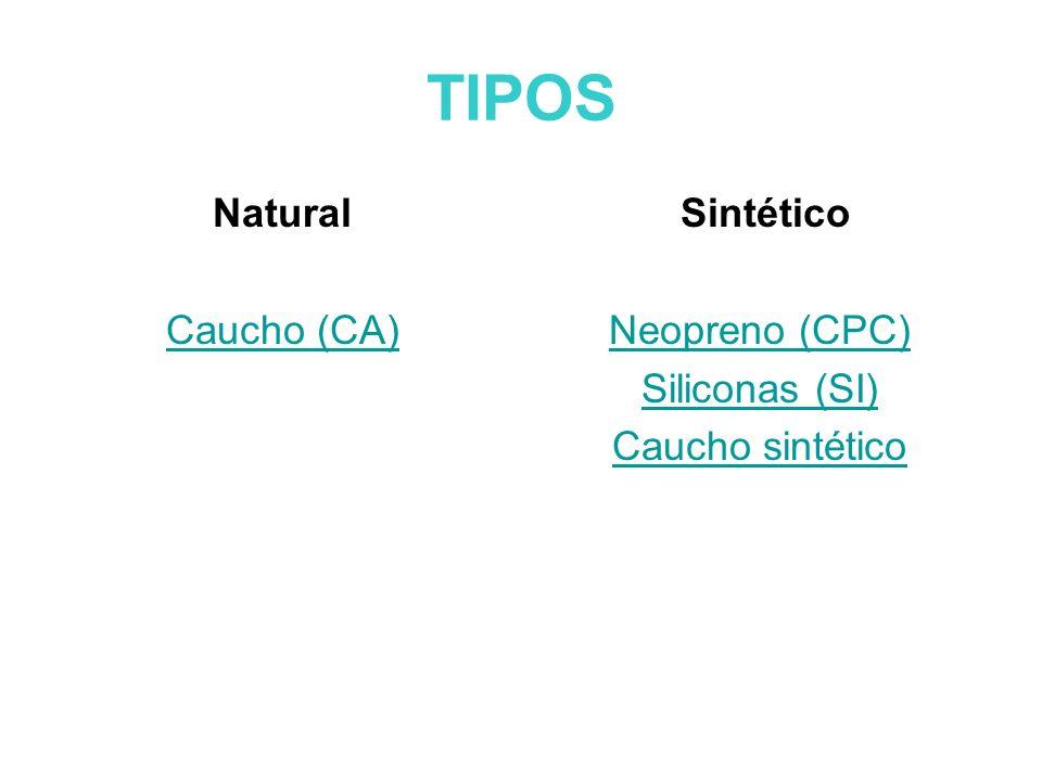 TIPOS Natural Caucho (CA) Sintético Neopreno (CPC) Siliconas (SI)