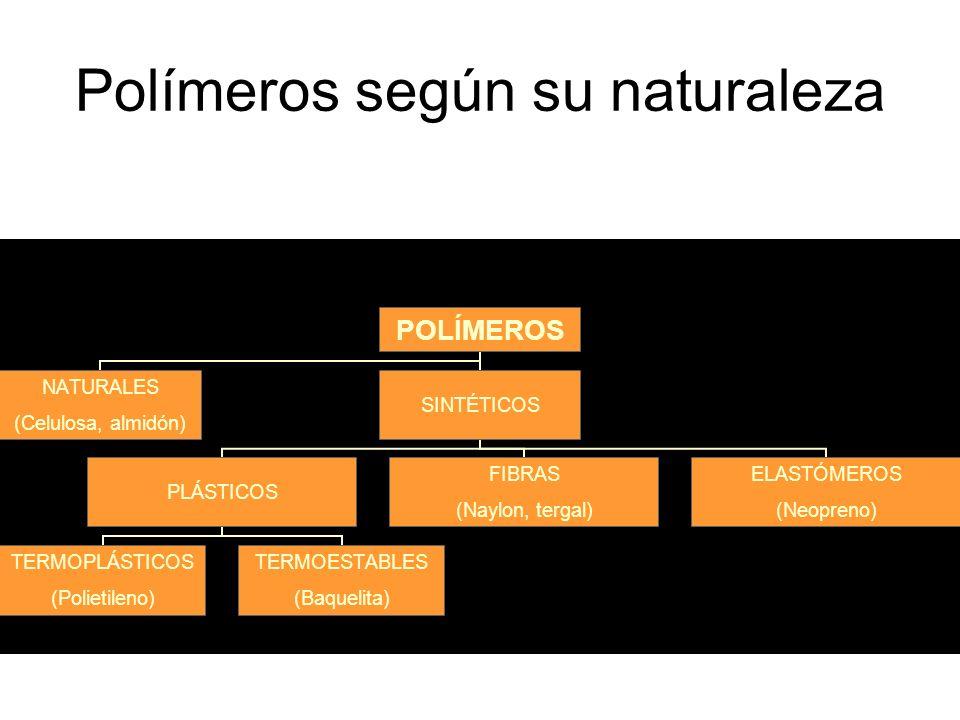Polímeros según su naturaleza