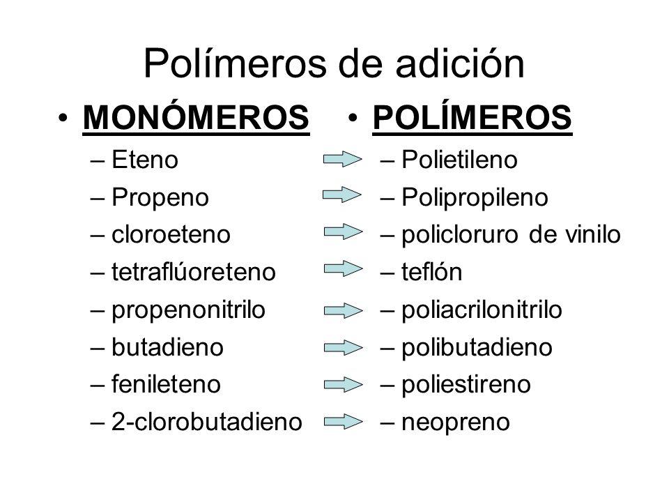 Polímeros de adición MONÓMEROS POLÍMEROS Eteno Propeno cloroeteno