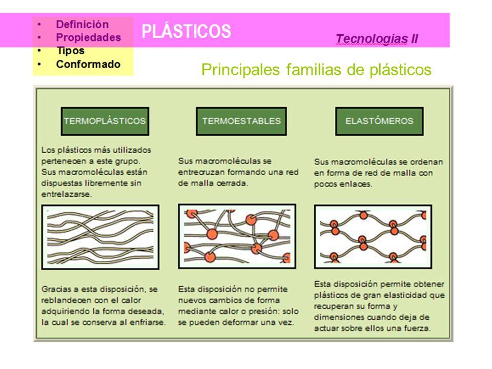 Principales familias de plásticos