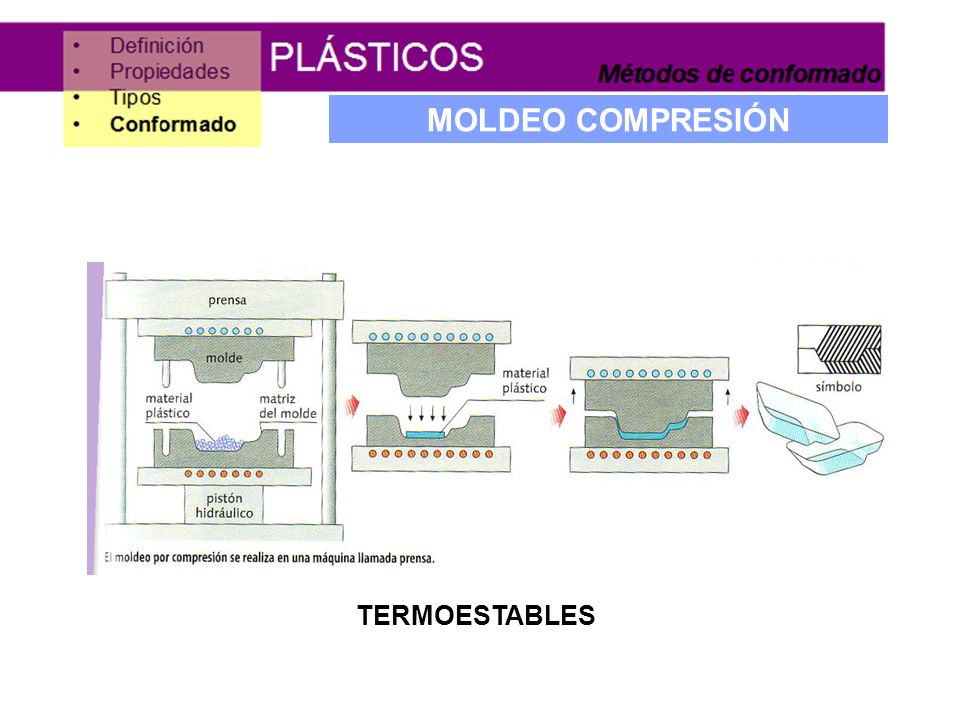 MOLDEO COMPRESIÓN TERMOESTABLES
