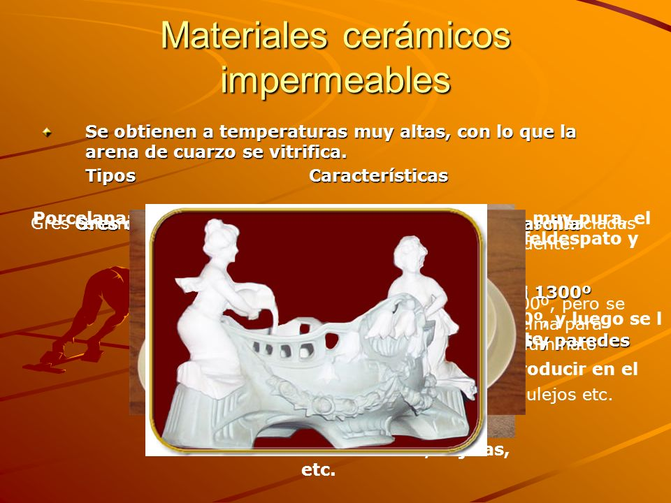 Materiales cerámicos impermeables