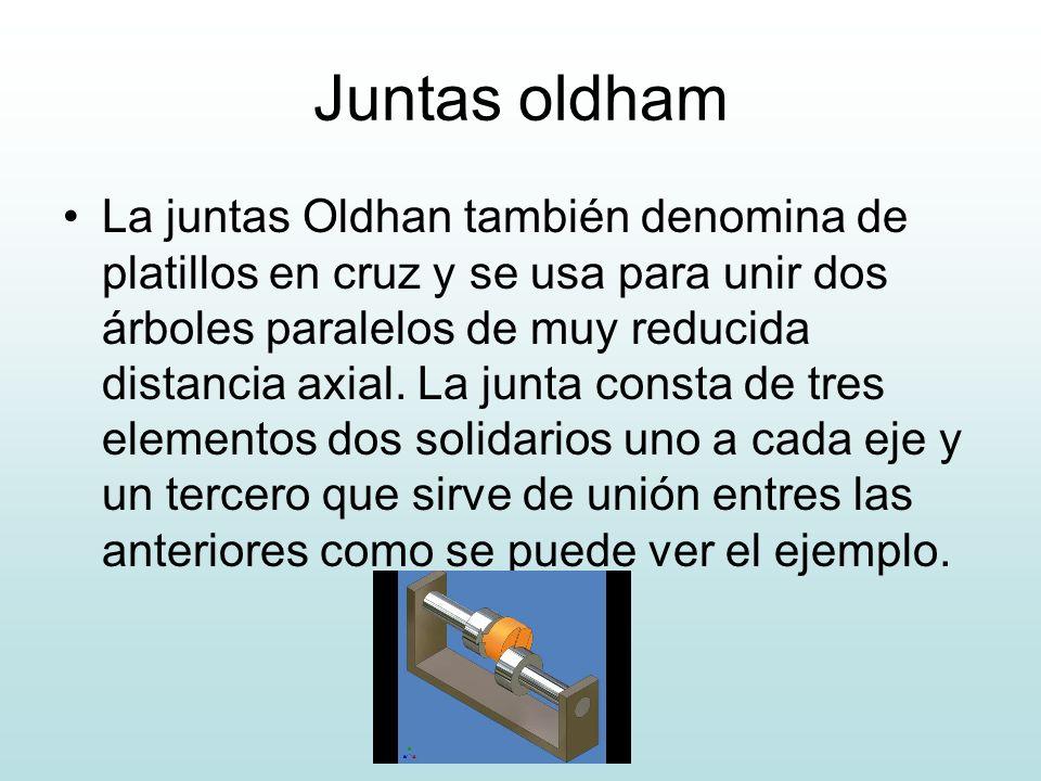Juntas oldham