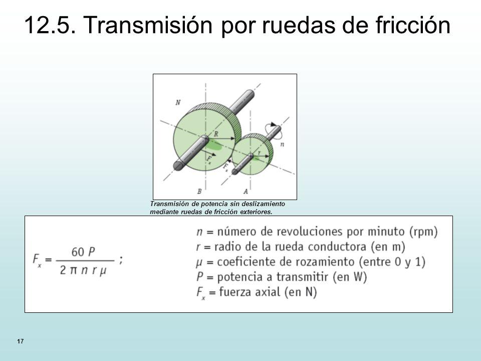 12.5. Transmisión por ruedas de fricción