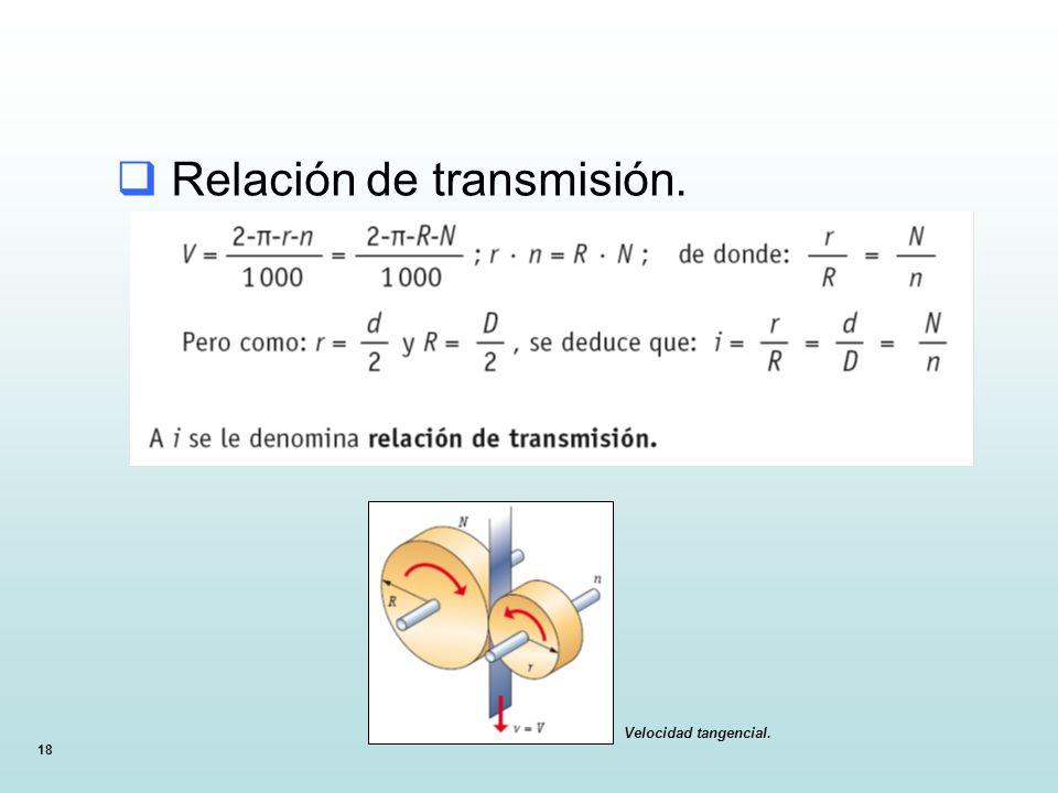 Relación de transmisión.