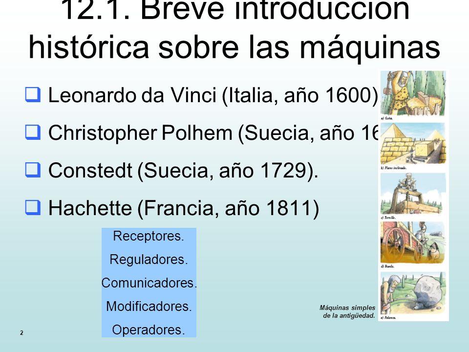 12.1. Breve introducción histórica sobre las máquinas