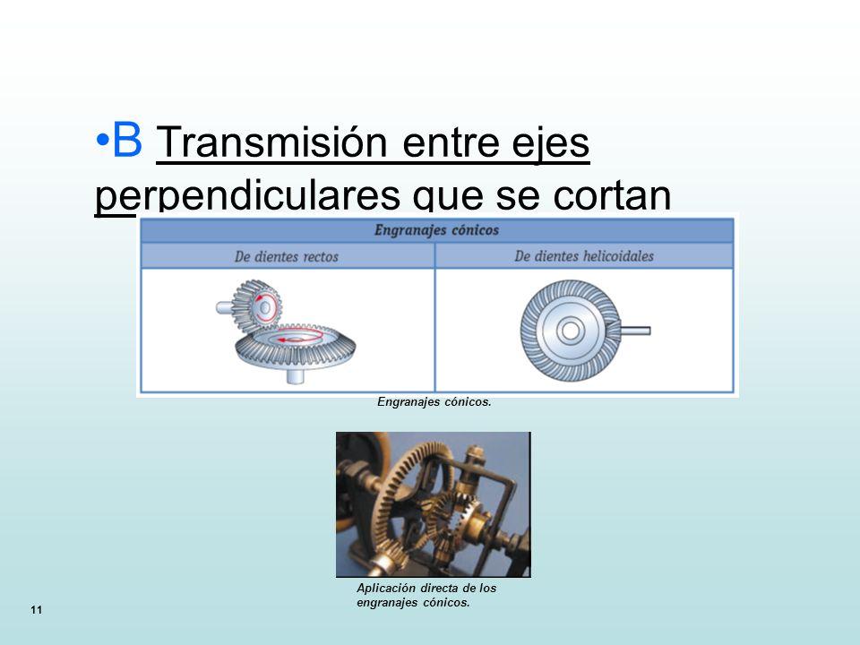 B Transmisión entre ejes perpendiculares que se cortan