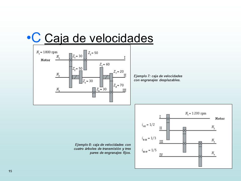 C Caja de velocidades Ejemplo 7: caja de velocidades con engranajes desplazables.