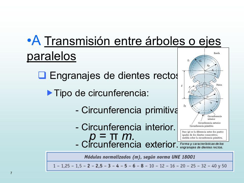 A Transmisión entre árboles o ejes paralelos