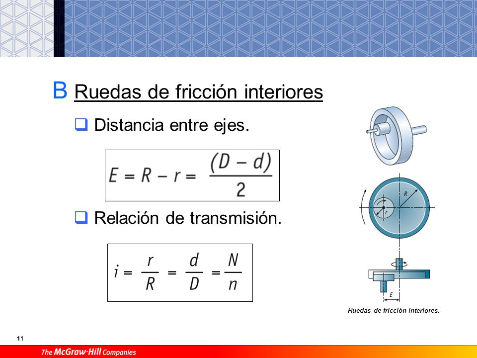 B Ruedas de fricción interiores