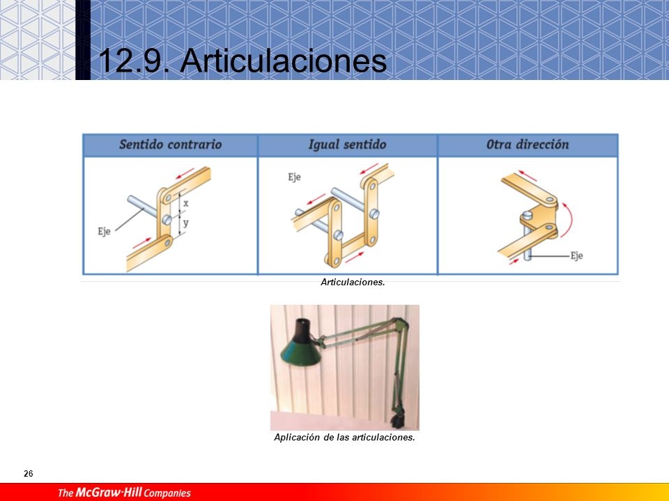 12.9. Articulaciones Articulaciones. Aplicación de las articulaciones.