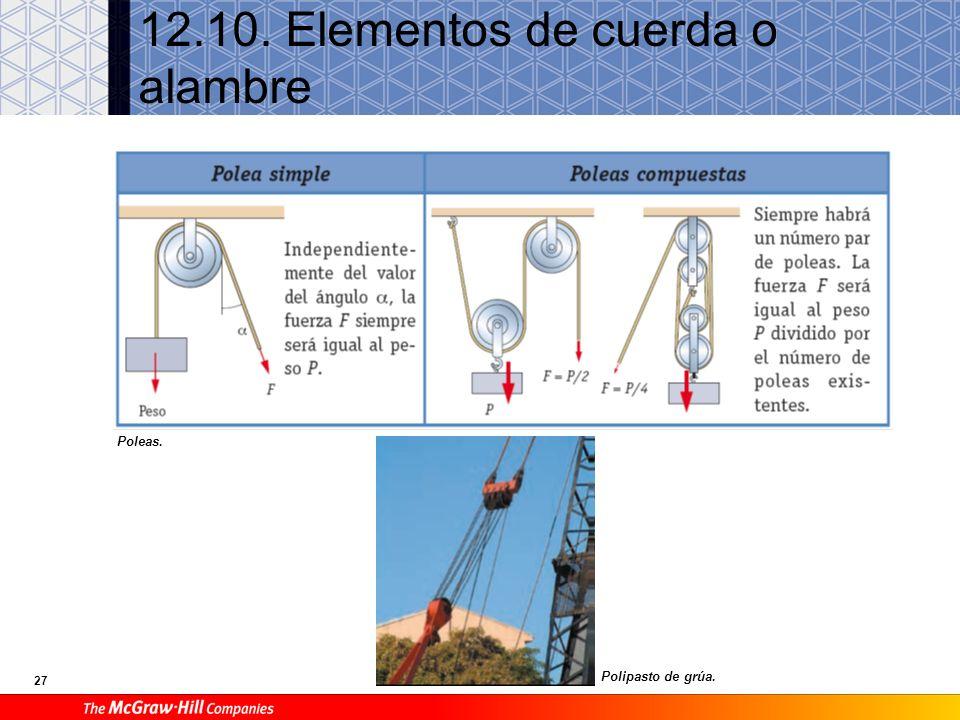 12.10. Elementos de cuerda o alambre