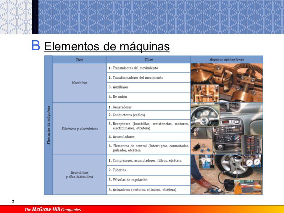 B Elementos de máquinas