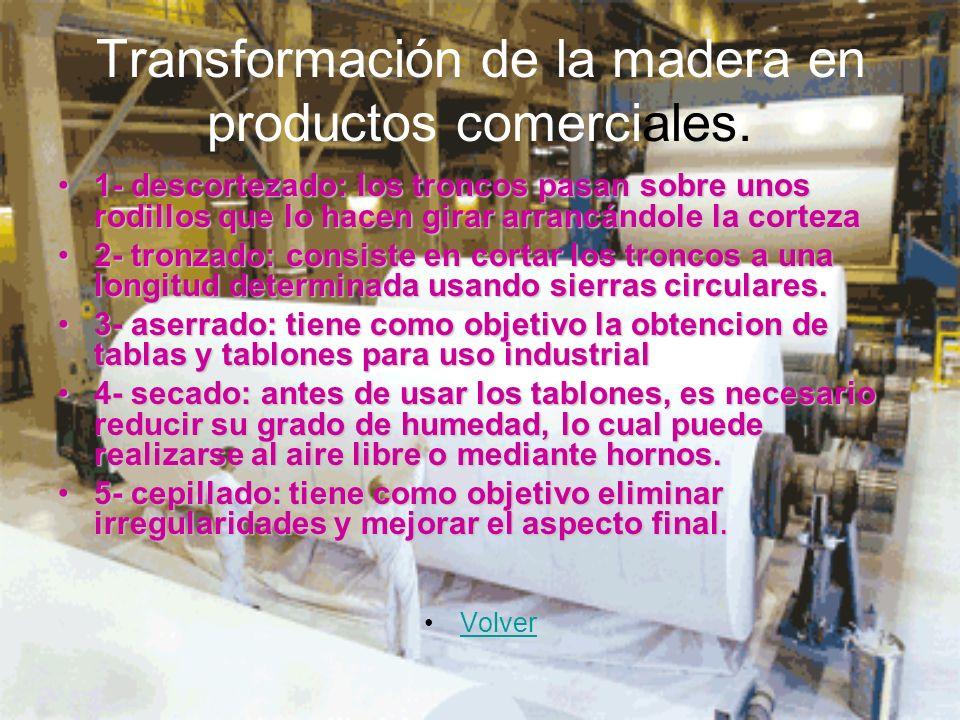 Transformación de la madera en productos comerciales.