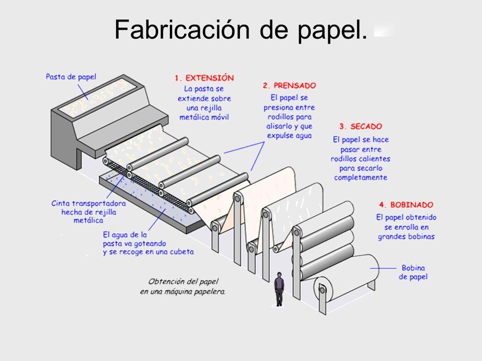Fabricación de papel.