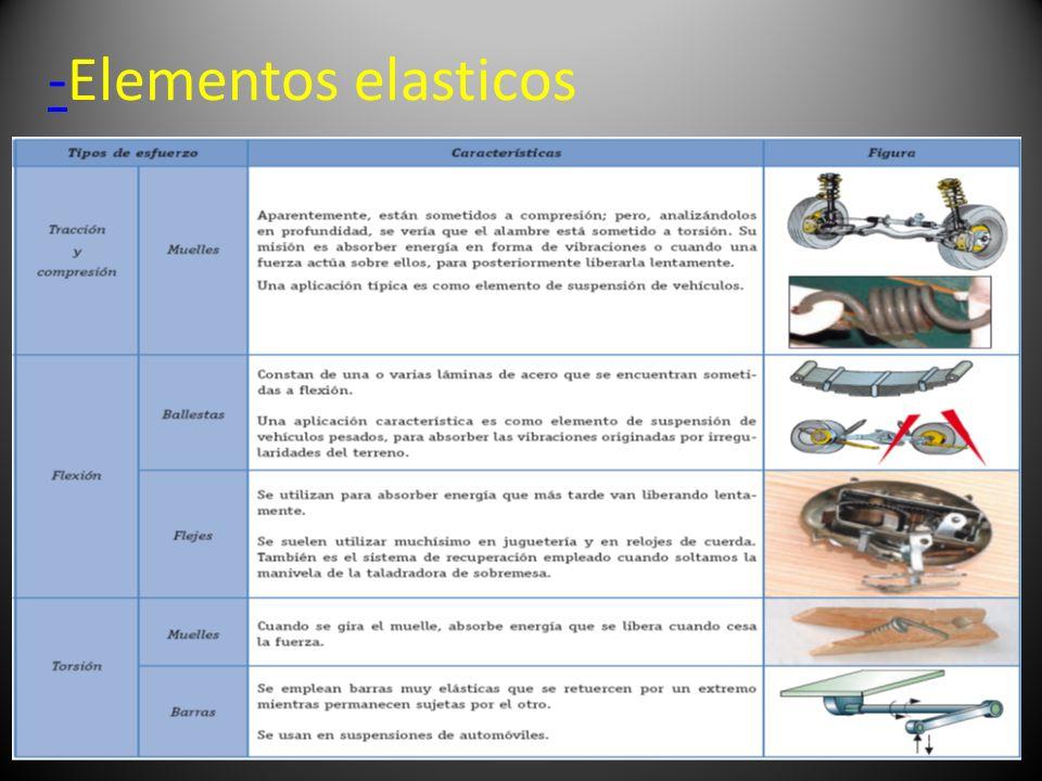 -Elementos elasticos