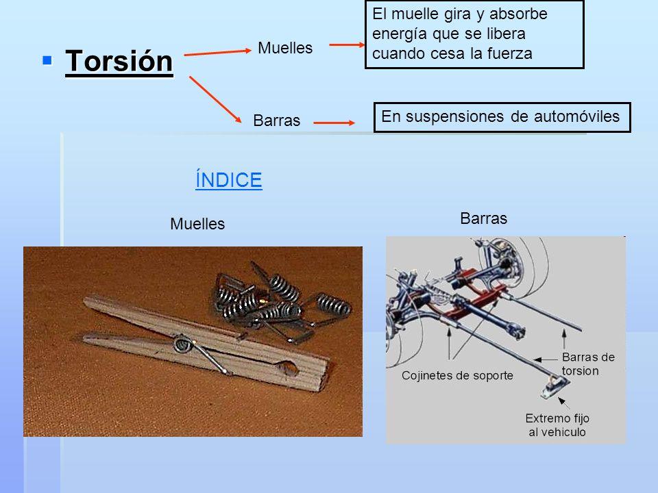 El muelle gira y absorbe energía que se libera cuando cesa la fuerza