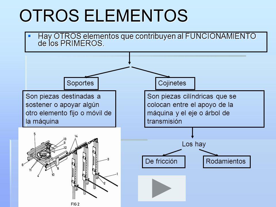 OTROS ELEMENTOS Hay OTROS elementos que contribuyen al FUNCIONAMIENTO de los PRIMEROS. Soportes. Cojinetes.