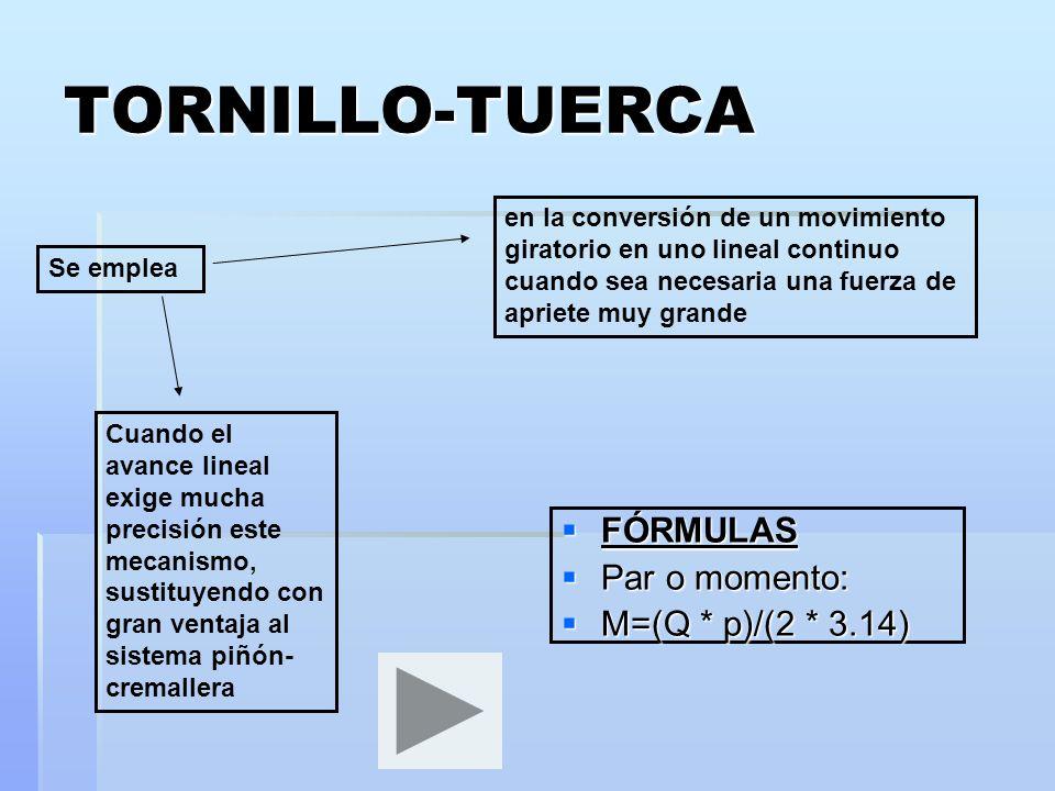 TORNILLO-TUERCA FÓRMULAS Par o momento: M=(Q * p)/(2 * 3.14)