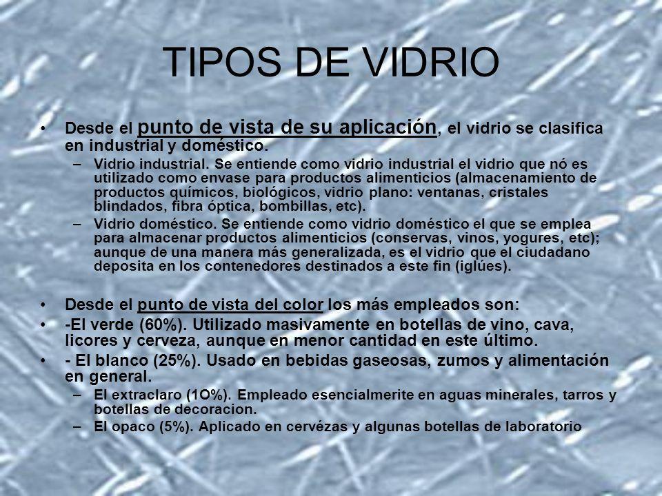 TIPOS DE VIDRIO Desde el punto de vista de su aplicación, el vidrio se clasifica en industrial y doméstico.