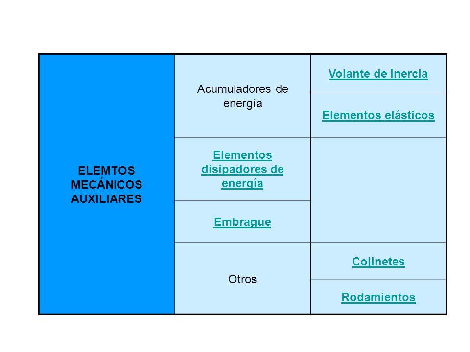 ELEMTOS MECÁNICOS AUXILIARES Elementos disipadores de energía