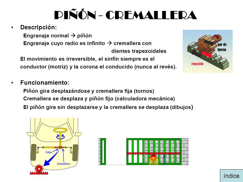 PIÑÓN - CREMALLERA Descripción: Funcionamiento: índice