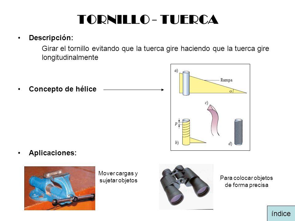 TORNILLO - TUERCA Descripción: