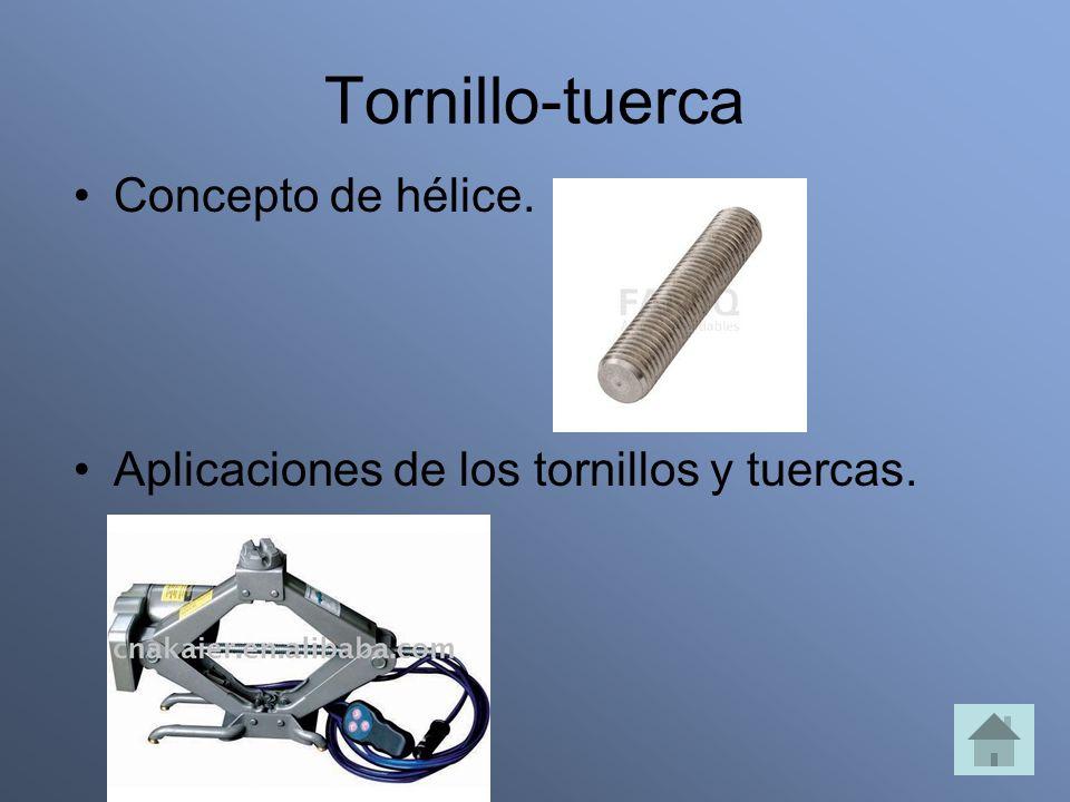 Tornillo-tuerca Concepto de hélice.