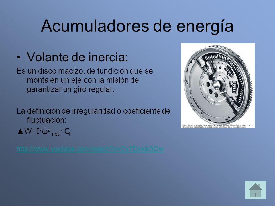 Acumuladores de energía