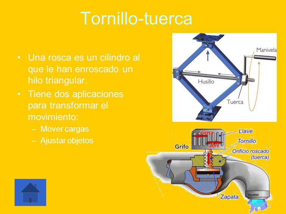 Tornillo-tuercaUna rosca es un cilindro al que le han enroscado un hilo triangular. Tiene dos aplicaciones para transformar el movimiento: