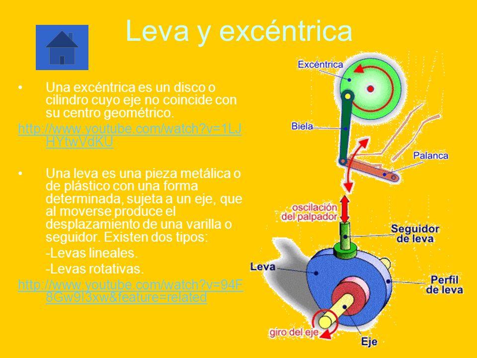 Leva y excéntricaUna excéntrica es un disco o cilindro cuyo eje no coincide con su centro geométrico.
