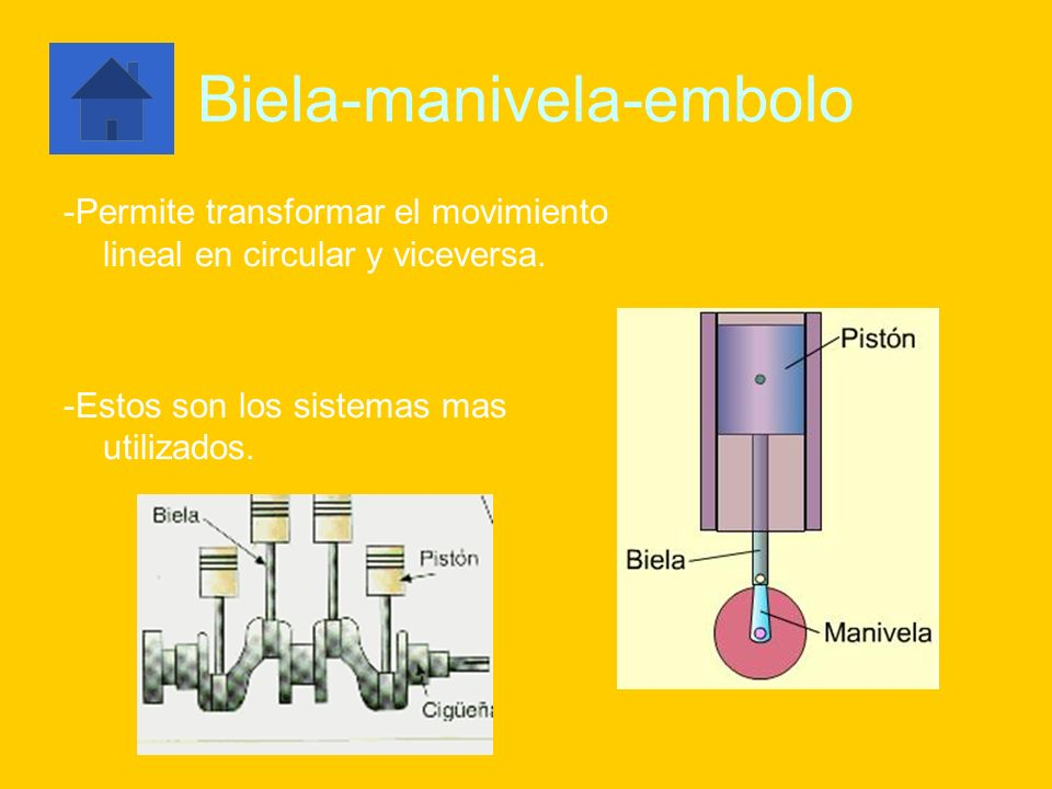 Biela-manivela-embolo