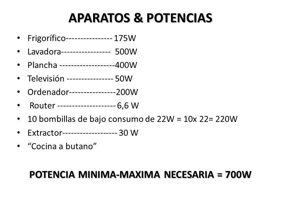 POTENCIA MINIMA-MAXIMA NECESARIA = 700W