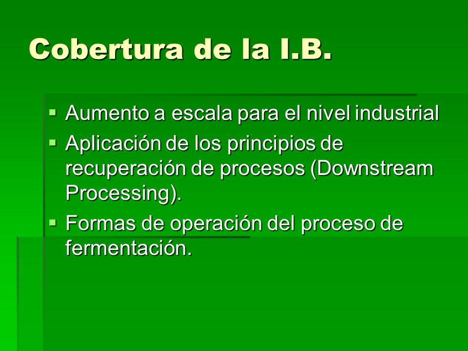 Cobertura de la I.B. Aumento a escala para el nivel industrial