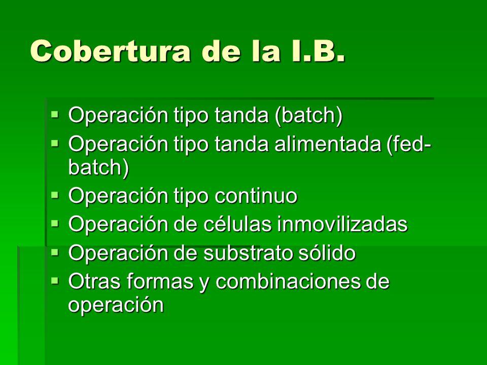 Cobertura de la I.B. Operación tipo tanda (batch)