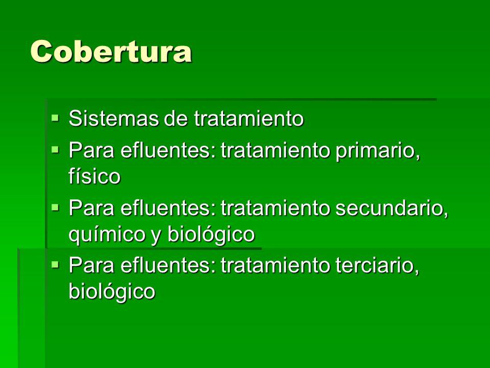 Cobertura Sistemas de tratamiento