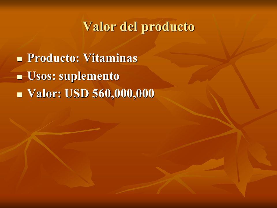 Valor del producto Producto: Vitaminas Usos: suplemento