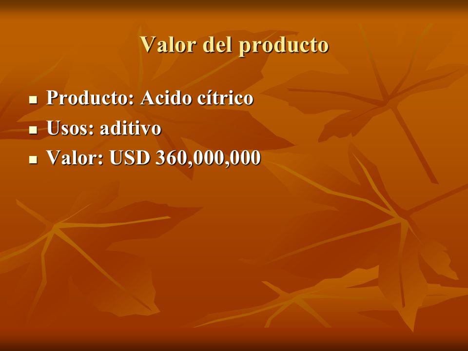 Valor del producto Producto: Acido cítrico Usos: aditivo