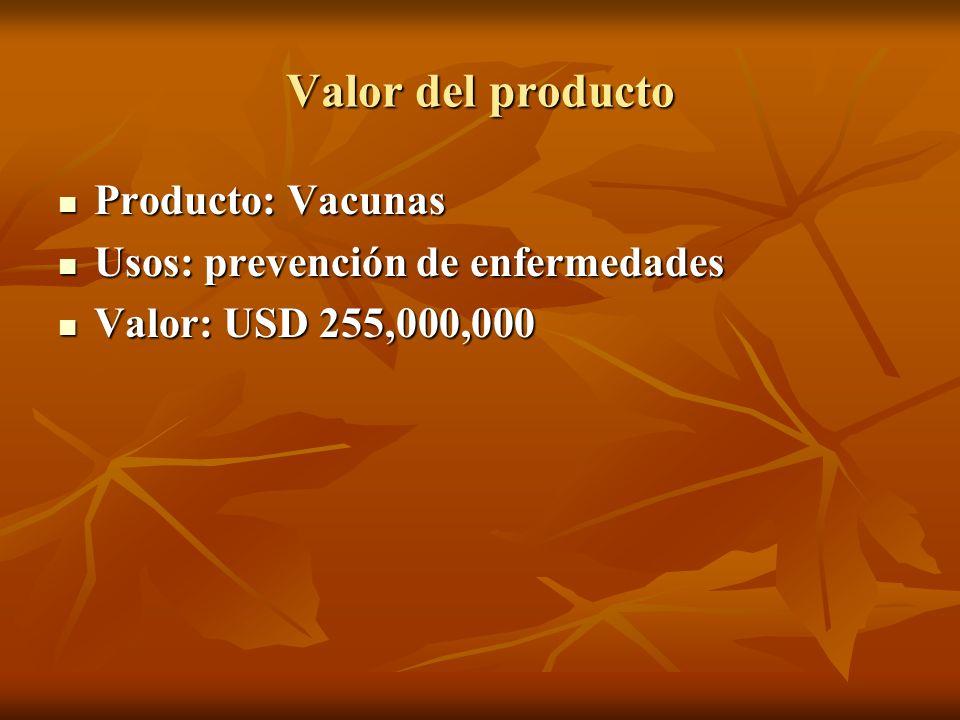 Valor del producto Producto: Vacunas Usos: prevención de enfermedades