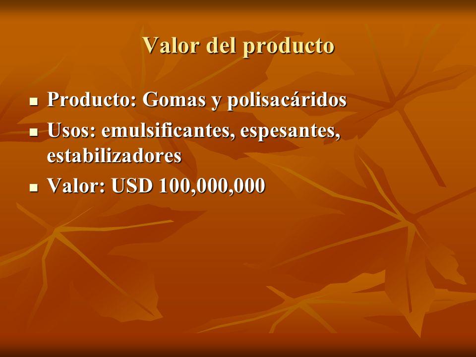 Valor del producto Producto: Gomas y polisacáridos