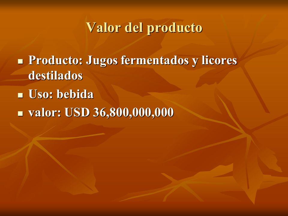 Valor del producto Producto: Jugos fermentados y licores destilados