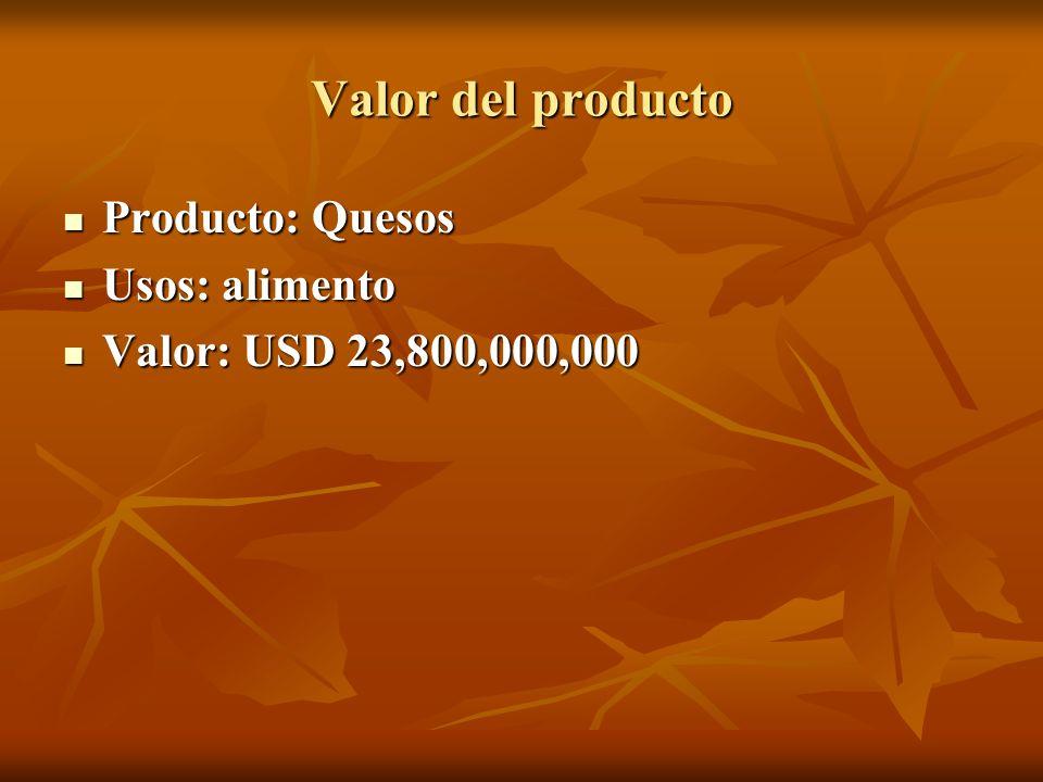 Valor del producto Producto: Quesos Usos: alimento