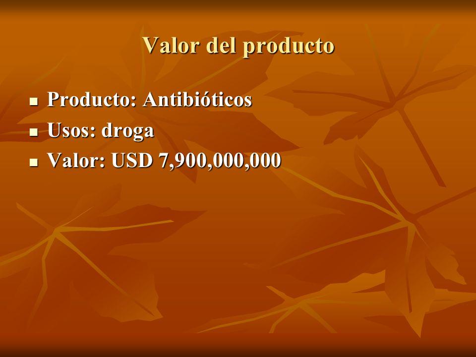 Valor del producto Producto: Antibióticos Usos: droga