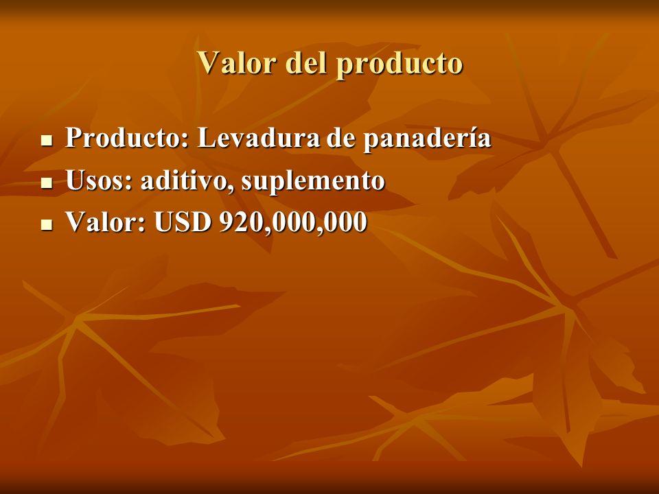 Valor del producto Producto: Levadura de panadería