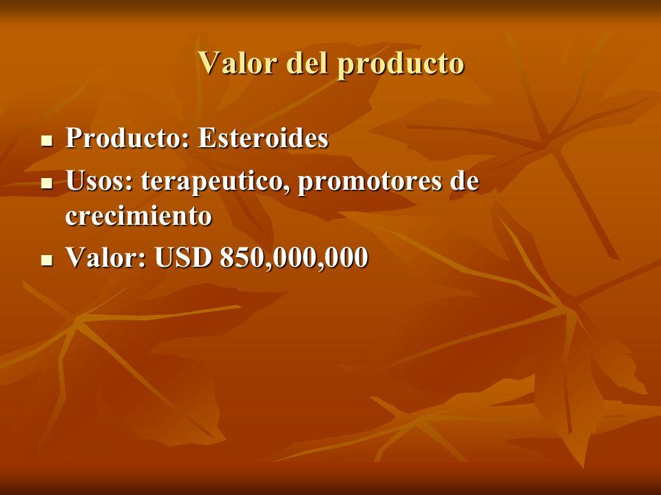 Valor del producto Producto: Esteroides