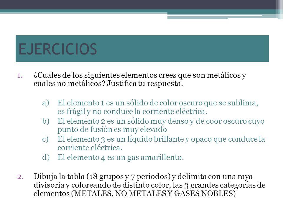 EJERCICIOS ¿Cuales de los siguientes elementos crees que son metálicos y cuales no metálicos Justifica tu respuesta.