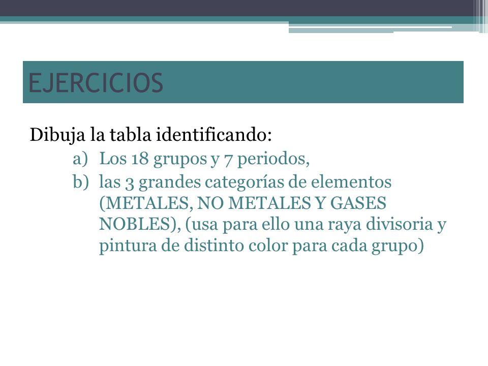 EJERCICIOS Dibuja la tabla identificando: Los 18 grupos y 7 periodos,
