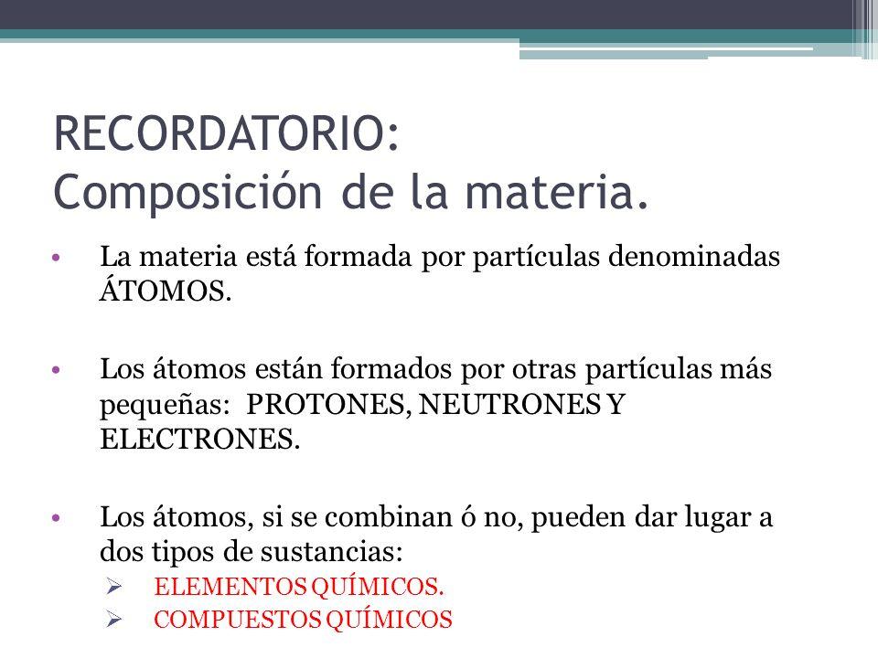 RECORDATORIO: Composición de la materia.