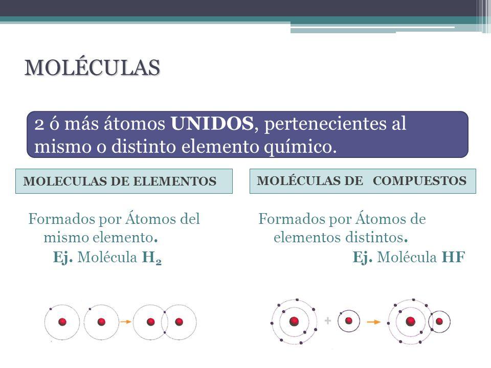MOLÉCULAS 2 ó más átomos UNIDOS, pertenecientes al mismo o distinto elemento químico. MOLECULAS DE ELEMENTOS.