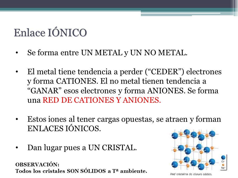 Enlace IÓNICO Se forma entre UN METAL y UN NO METAL.